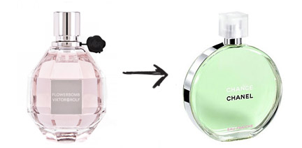 winter to summer perfume