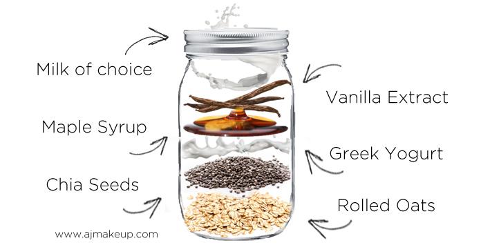 overnight-oats-basic-recipe
