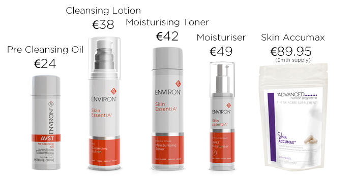 environ products cost